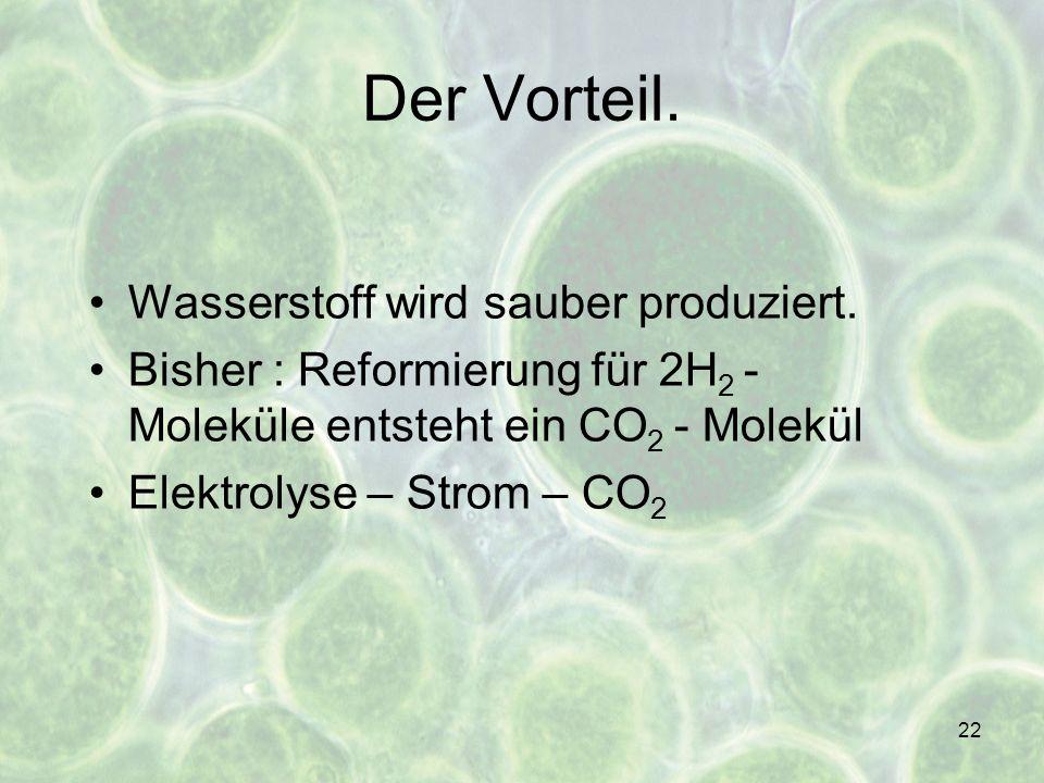 Der Vorteil. Wasserstoff wird sauber produziert.