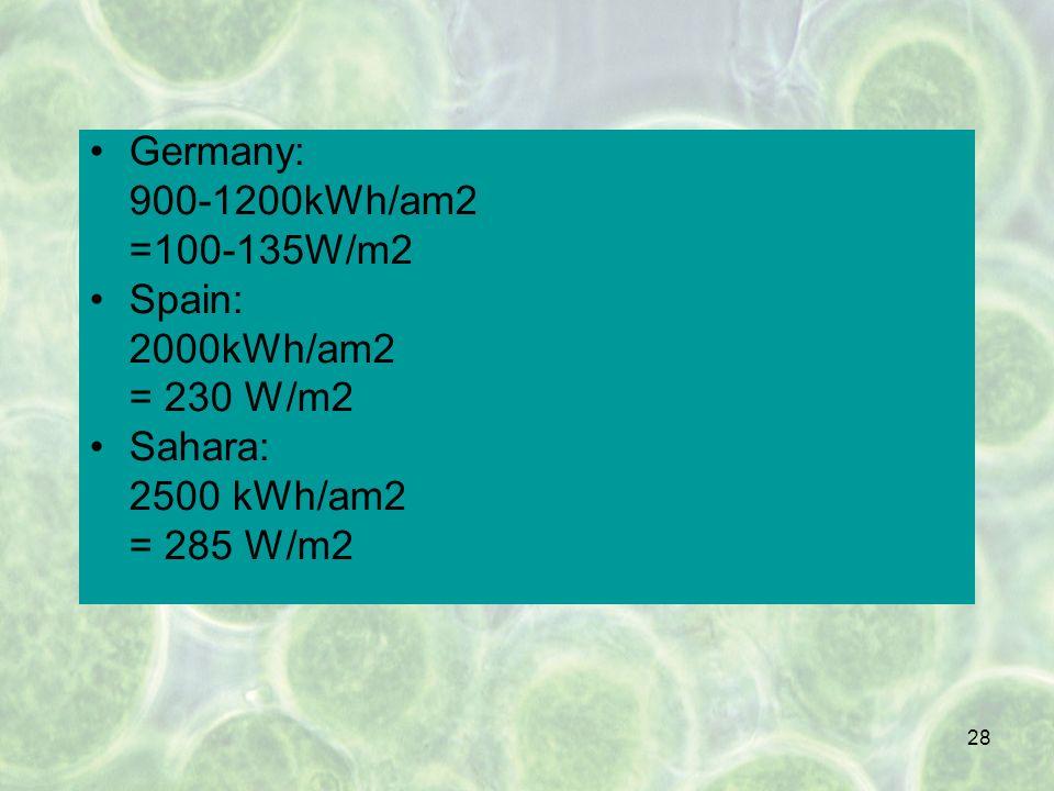 Germany: 900-1200kWh/am2 =100-135W/m2 Spain: 2000kWh/am2 = 230 W/m2 Sahara: 2500 kWh/am2 = 285 W/m2