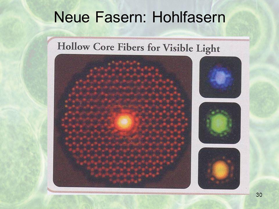 Neue Fasern: Hohlfasern