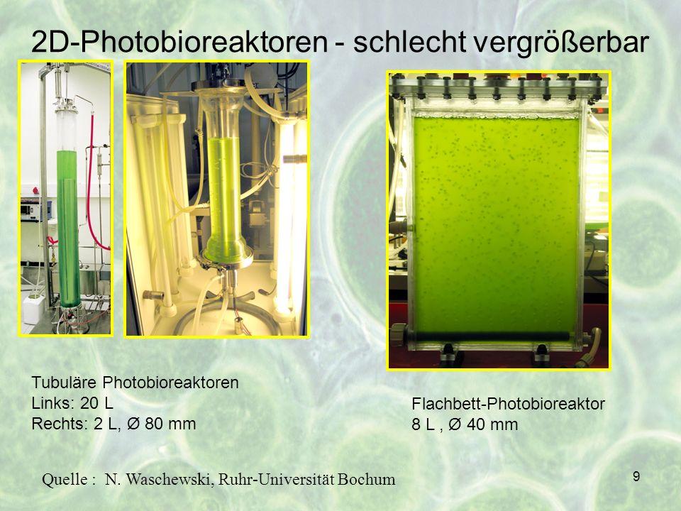 2D-Photobioreaktoren - schlecht vergrößerbar