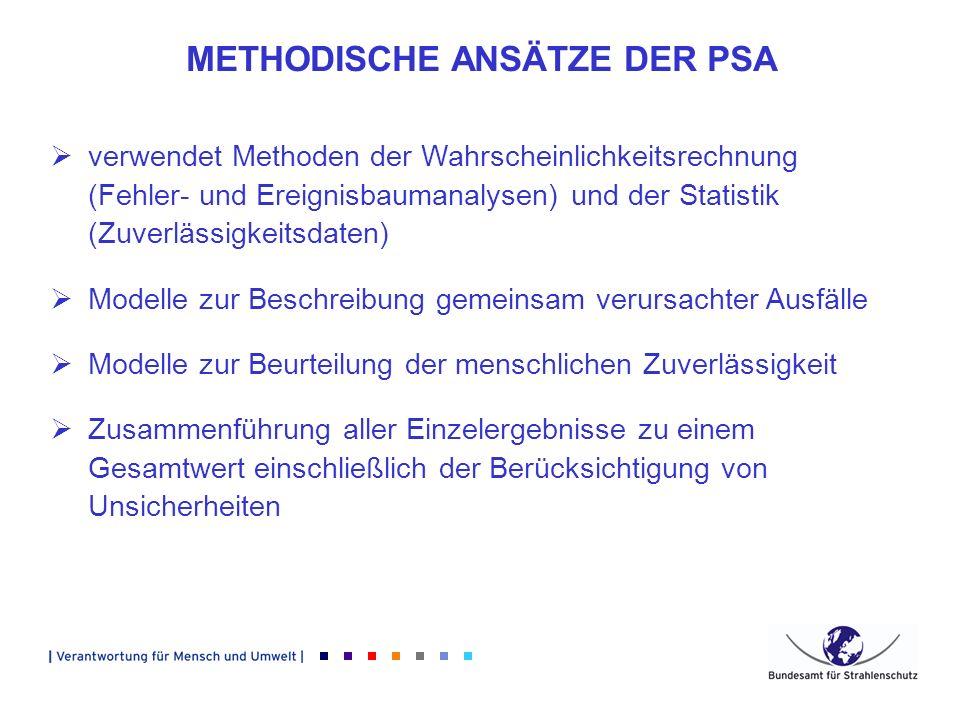 METHODISCHE ANSÄTZE DER PSA
