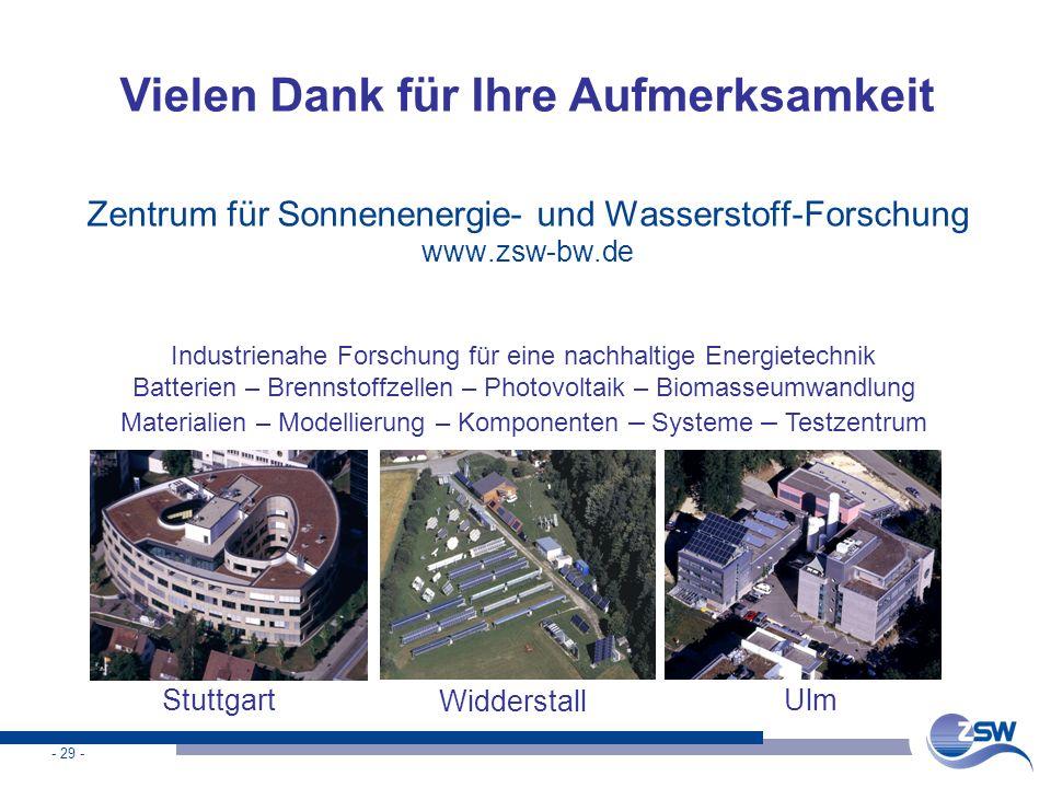 Zentrum für Sonnenenergie- und Wasserstoff-Forschung www.zsw-bw.de
