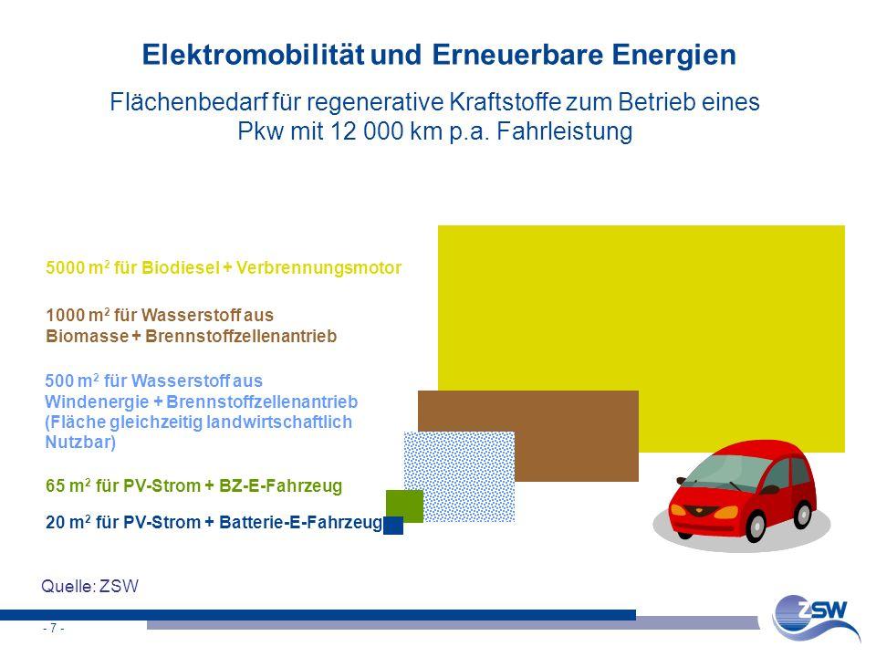 Elektromobilität und Erneuerbare Energien