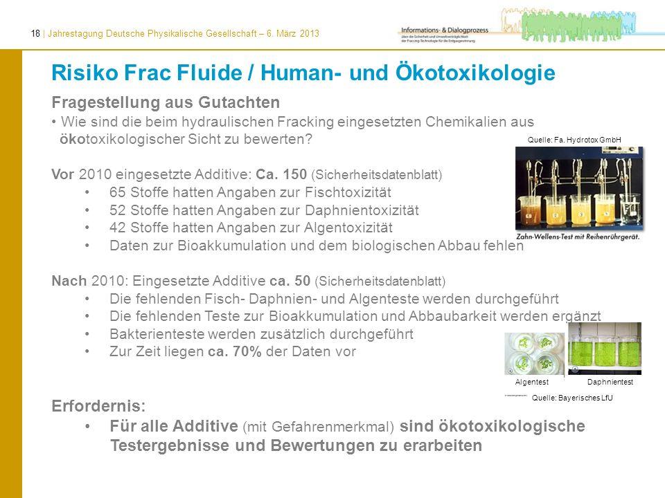 Risiko Frac Fluide / Human- und Ökotoxikologie