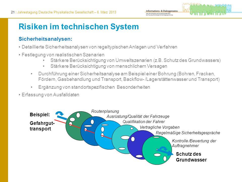 Risiken im technischen System