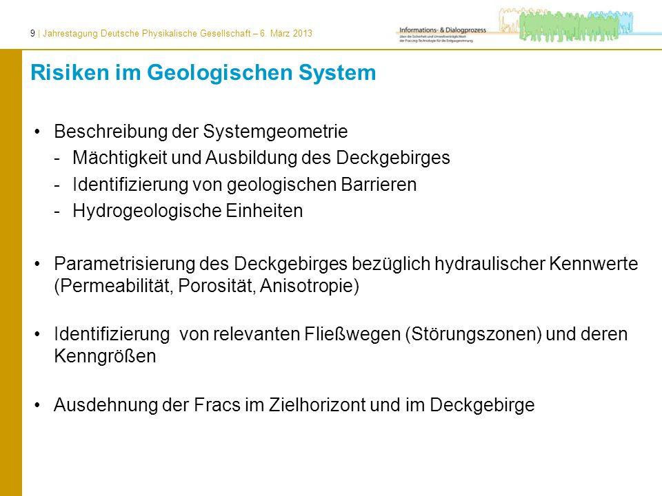 Risiken im Geologischen System