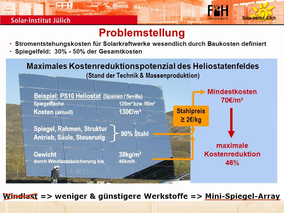 27.03.2017 Problemstellung. Stromentstehungskosten für Solarkraftwerke wesendlich durch Baukosten definiert.
