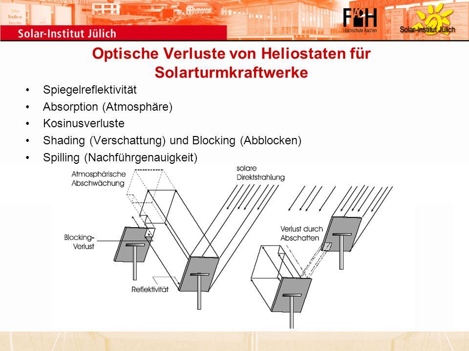 Optische Verluste von Heliostaten für Solarturmkraftwerke
