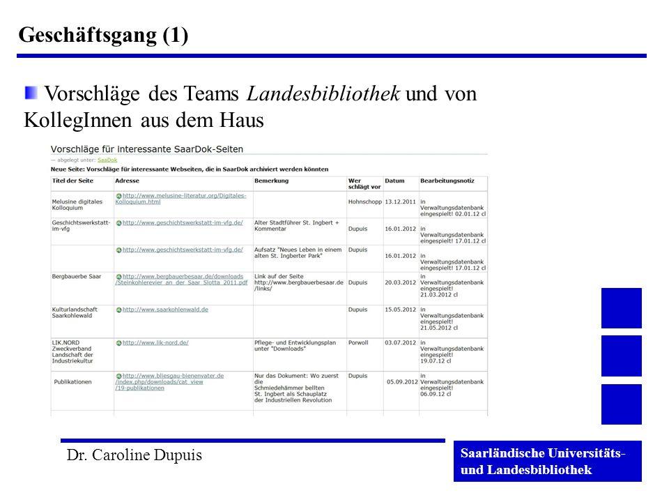 Geschäftsgang (1) Vorschläge des Teams Landesbibliothek und von KollegInnen aus dem Haus
