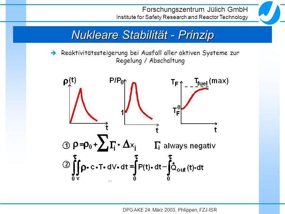 Nukleare Stabilität - Prinzip