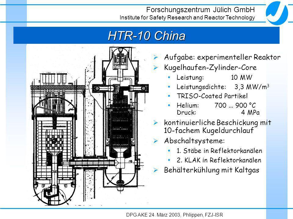 HTR-10 China Aufgabe: experimenteller Reaktor