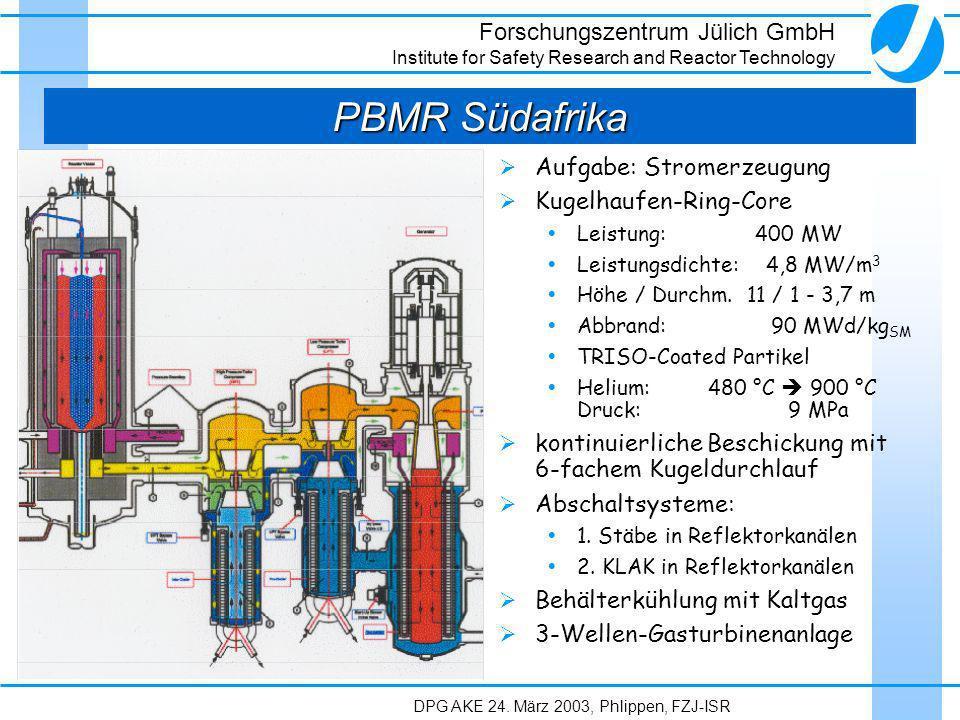 PBMR Südafrika Aufgabe: Stromerzeugung Kugelhaufen-Ring-Core