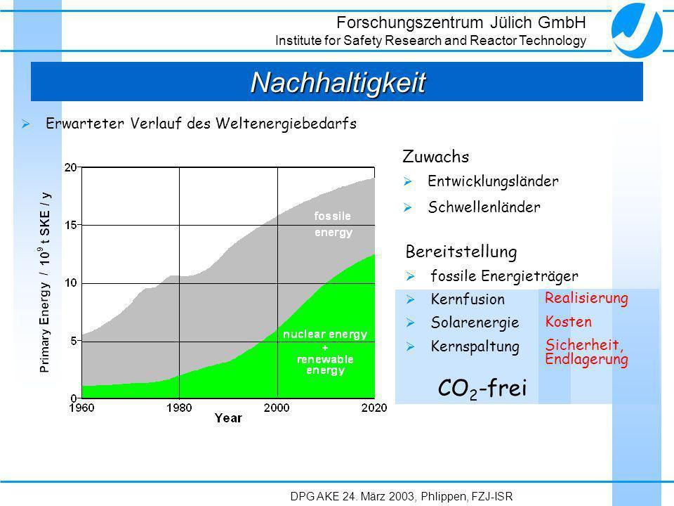 Nachhaltigkeit CO2-frei Zuwachs Bereitstellung