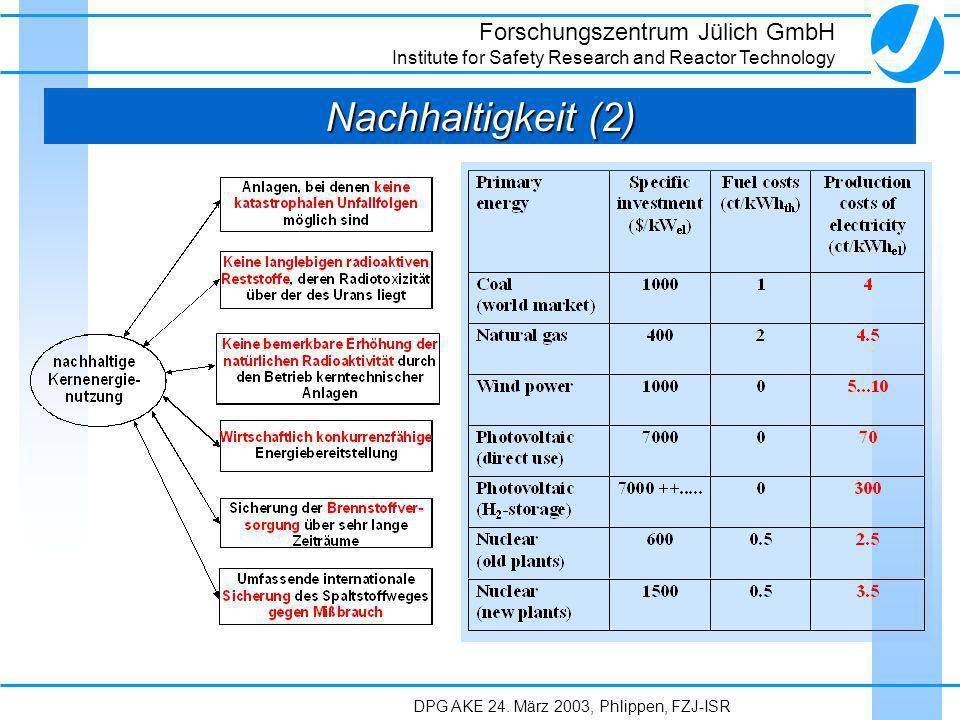 Nachhaltigkeit (2) DPG AKE 24. März 2003, Phlippen, FZJ-ISR