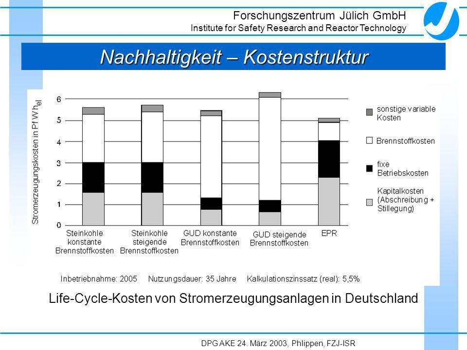 Nachhaltigkeit – Kostenstruktur