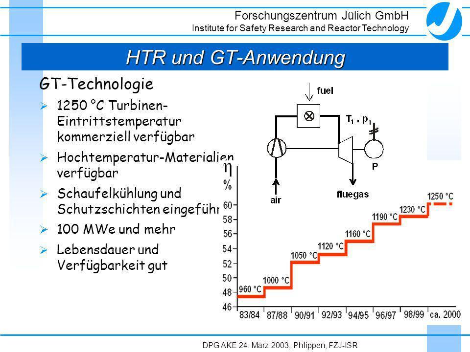 HTR und GT-Anwendung GT-Technologie