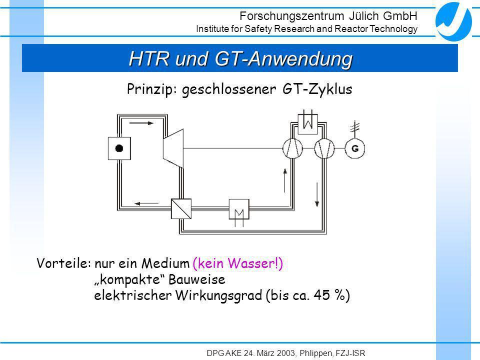 Prinzip: geschlossener GT-Zyklus