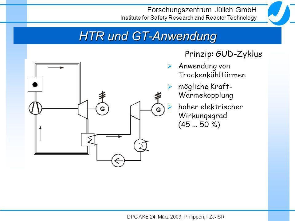 HTR und GT-Anwendung Prinzip: GUD-Zyklus KK 4 unten