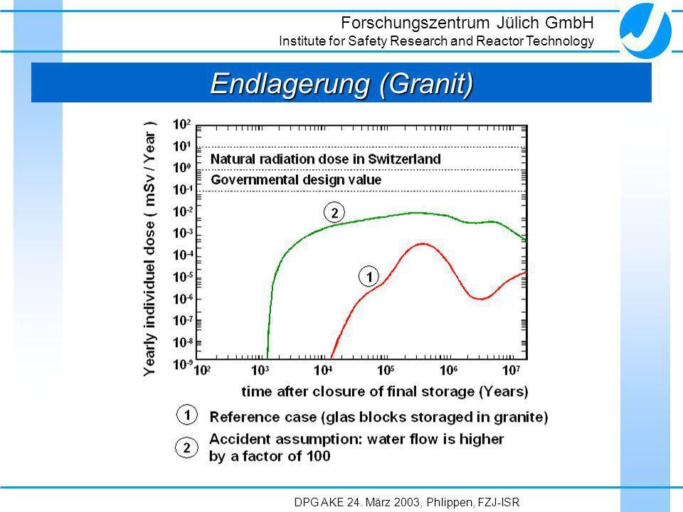 Endlagerung (Granit) DPG AKE 24. März 2003, Phlippen, FZJ-ISR