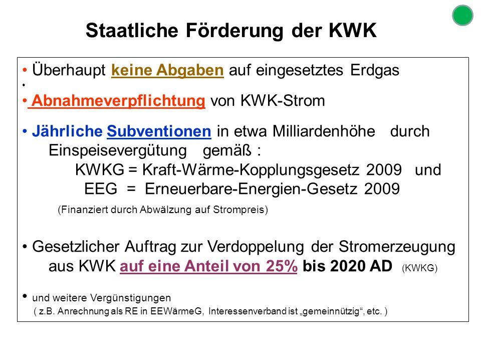 Staatliche Förderung der KWK