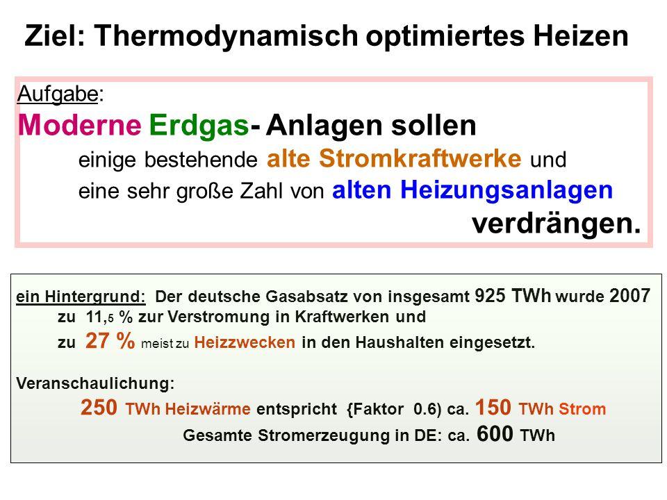 Ziel: Thermodynamisch optimiertes Heizen