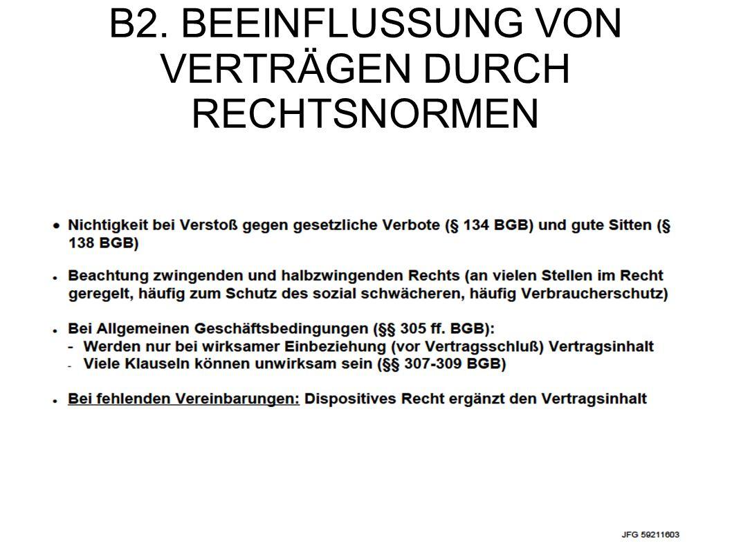 B2. BEEINFLUSSUNG VON VERTRÄGEN DURCH RECHTSNORMEN