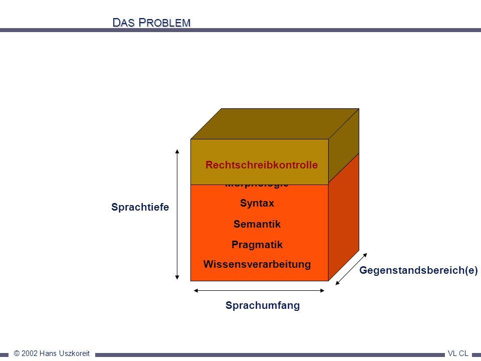 DAS PROBLEM Lexikon Rechtschreibkontrolle Morphologie Syntax