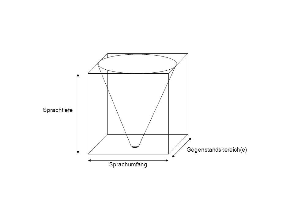 Sprachtiefe Gegenstandsbereich(e) Sprachumfang