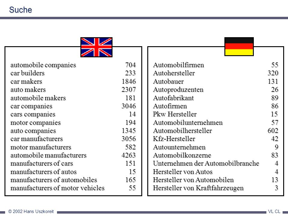 Suche automobile companies 704 car builders 233 car makers 1846