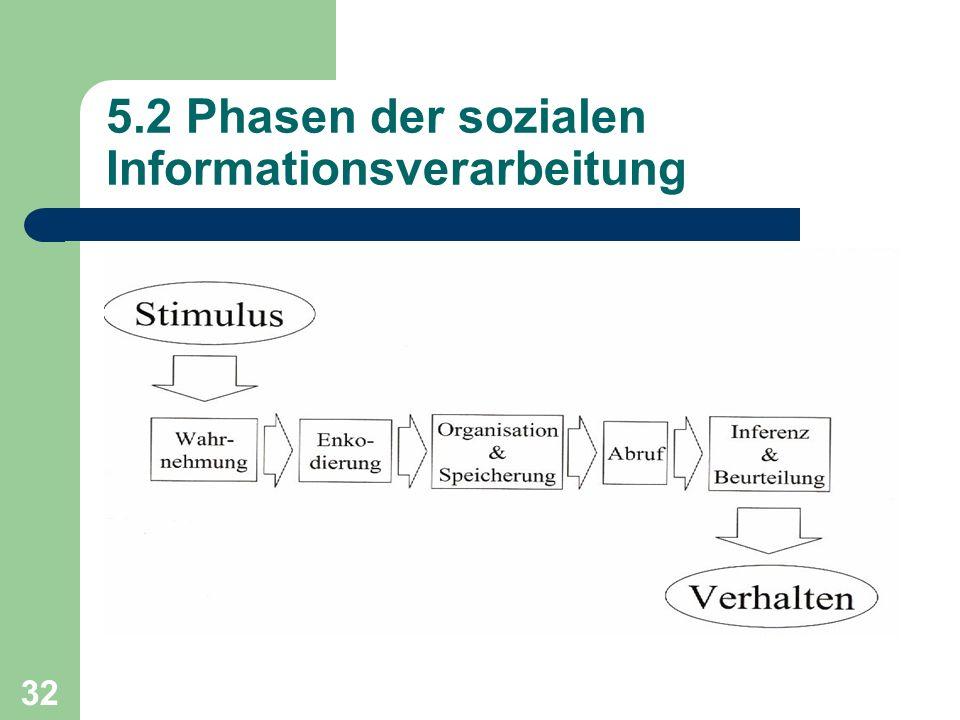 5.2 Phasen der sozialen Informationsverarbeitung