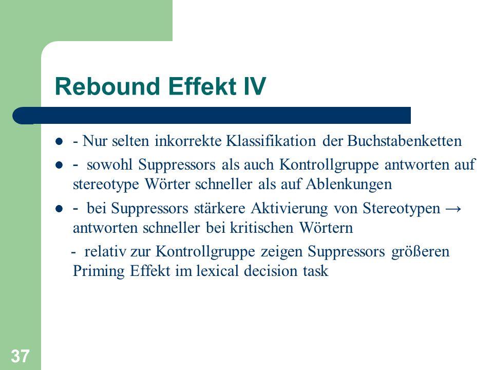 Rebound Effekt IV - Nur selten inkorrekte Klassifikation der Buchstabenketten.