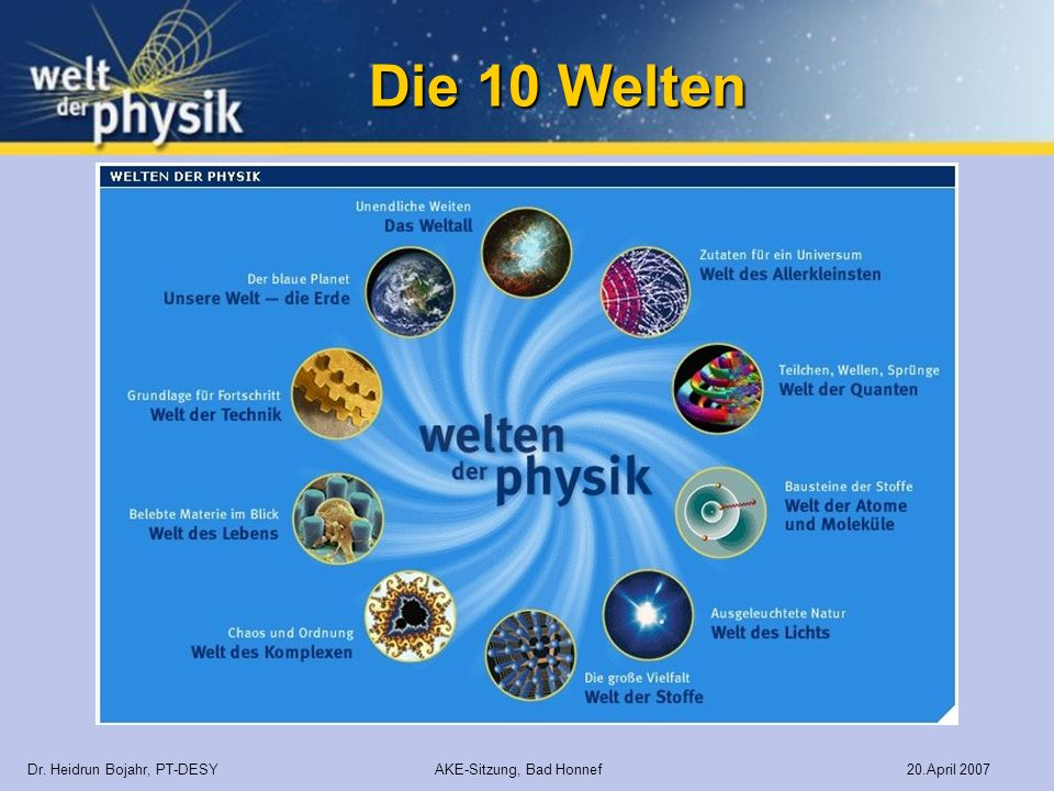 Die 10 Welten