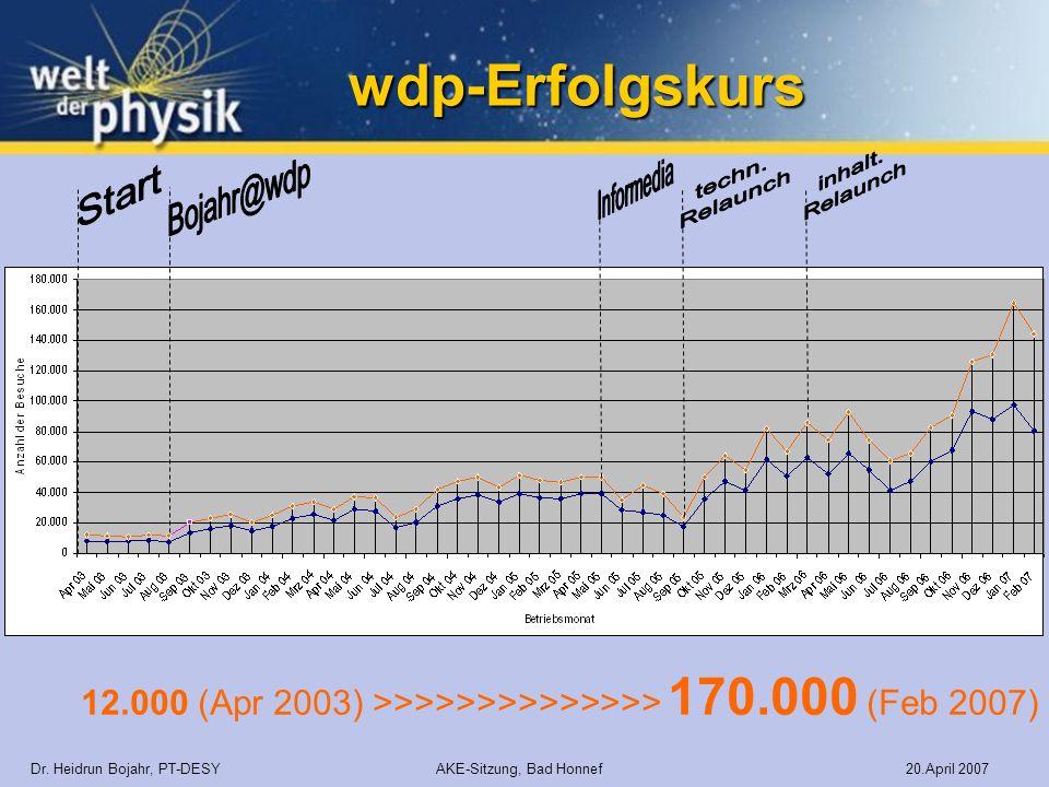 wdp-Erfolgskursinhalt. Relaunch. techn. Relaunch. Bojahr@wdp. Informedia. Start. 12.000 (Apr 2003) >>>>>>>>>>>>>> 170.000 (Feb 2007)
