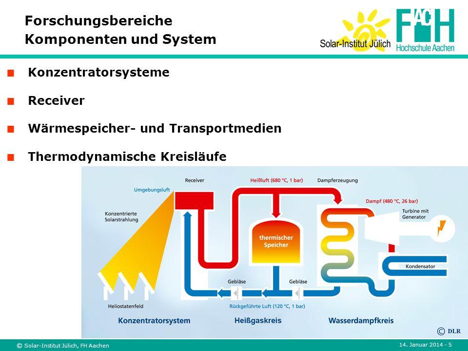Forschungsbereiche Komponenten und System