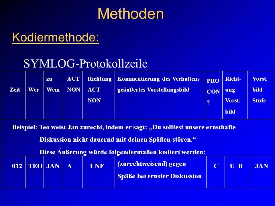 Methoden Kodiermethode: