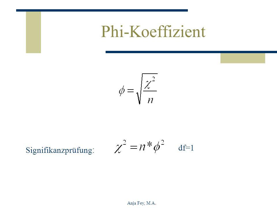 Phi-Koeffizient Signifikanzprüfung: df=1 Anja Fey, M.A.