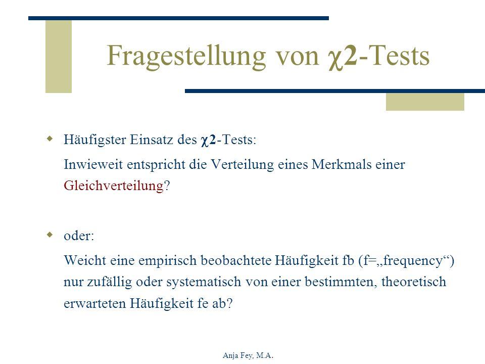 Fragestellung von 2-Tests