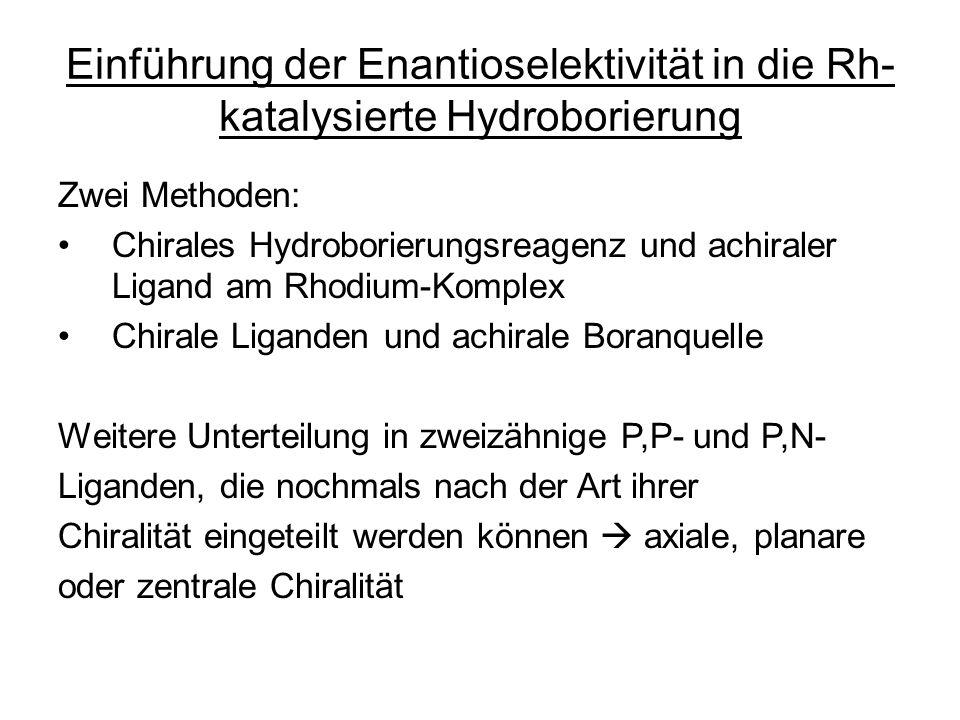 Einführung der Enantioselektivität in die Rh-katalysierte Hydroborierung