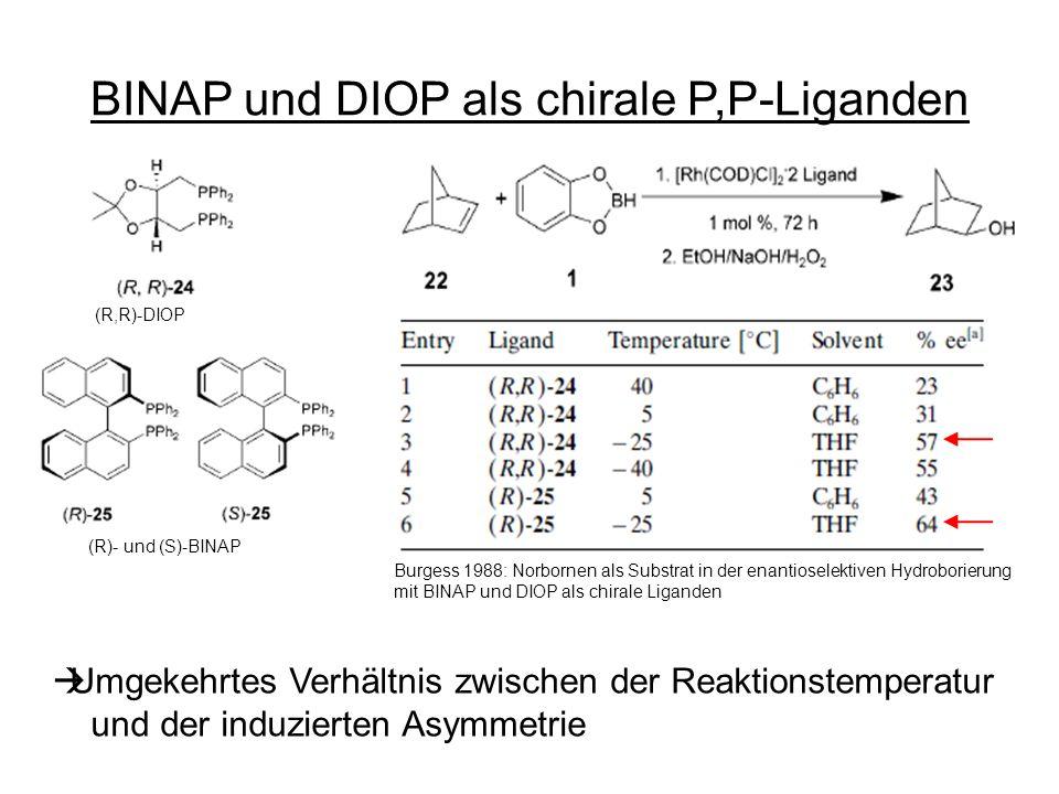 BINAP und DIOP als chirale P,P-Liganden