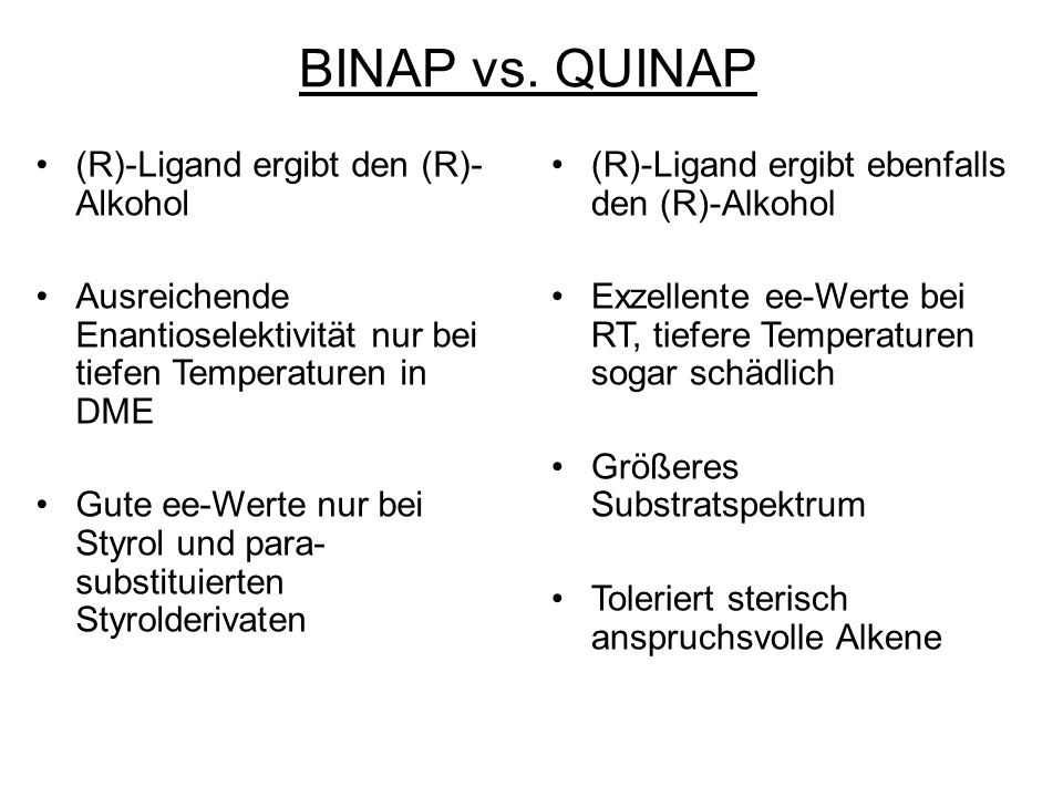 BINAP vs. QUINAP (R)-Ligand ergibt den (R)-Alkohol