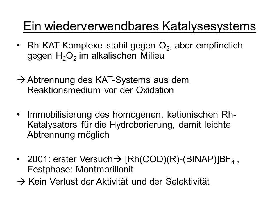Ein wiederverwendbares Katalysesystems