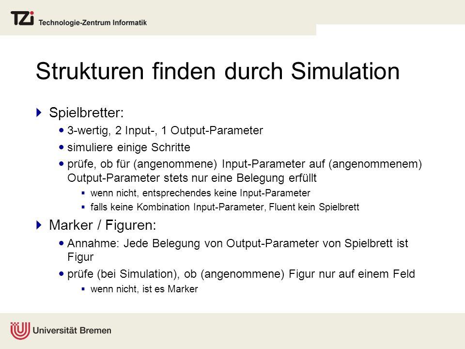 Strukturen finden durch Simulation