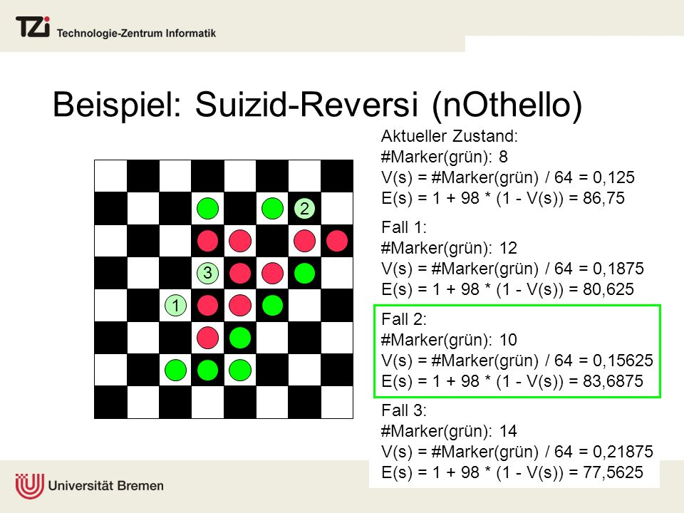 Beispiel: Suizid-Reversi (nOthello)