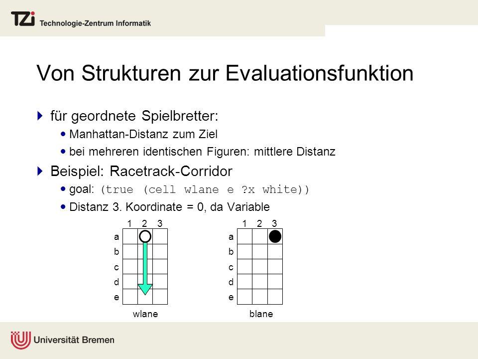 Von Strukturen zur Evaluationsfunktion