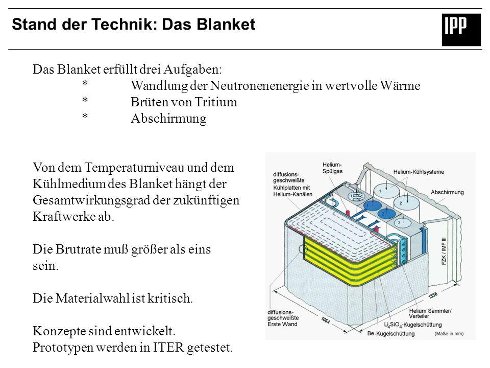 Stand der Technik: Das Blanket