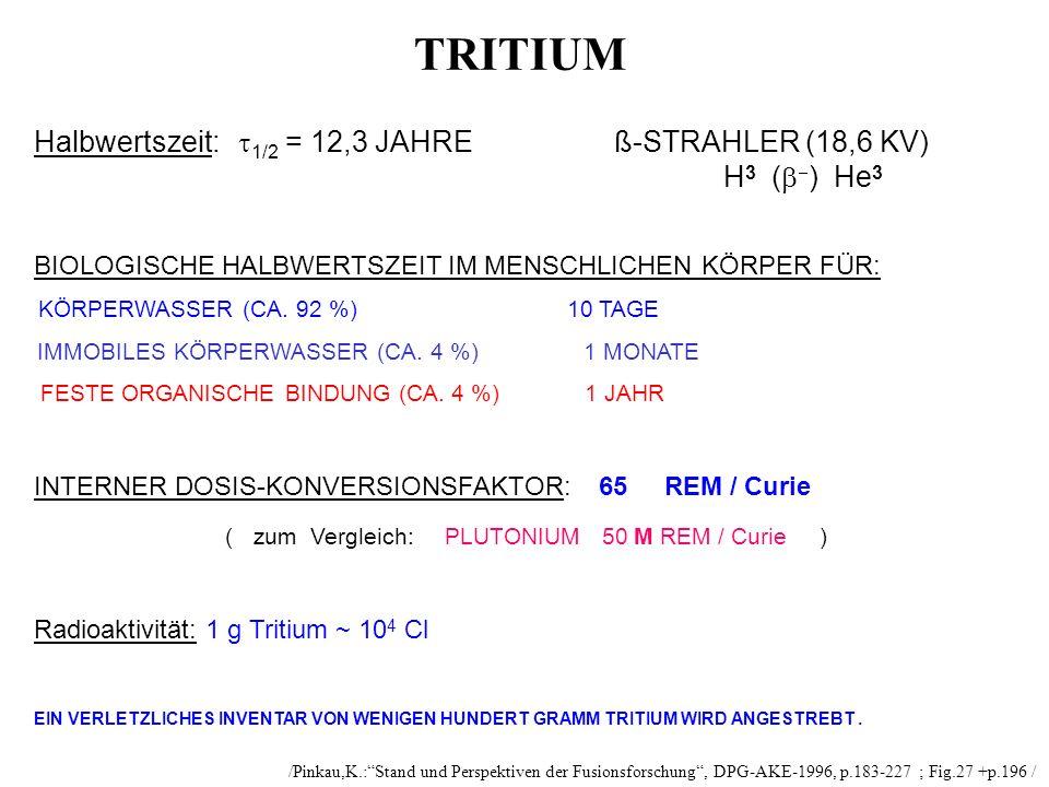 TRITIUM Halbwertszeit: 1/2 = 12,3 JAHRE ß-STRAHLER (18,6 KV) H3 (-) He3.