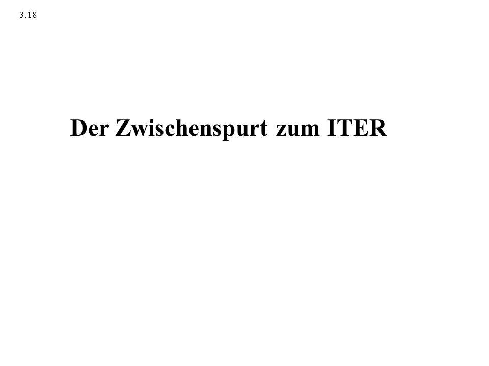 Der Zwischenspurt zum ITER