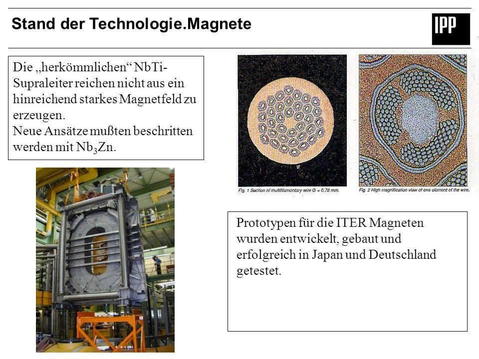 Stand der Technologie.Magnete