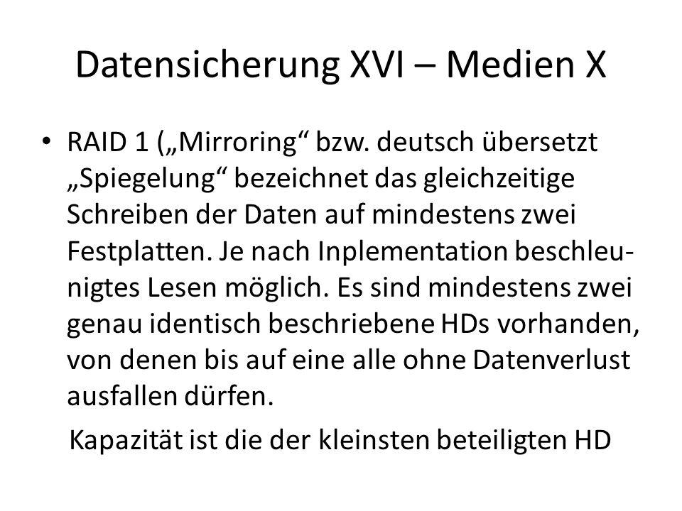 Datensicherung XVI – Medien X
