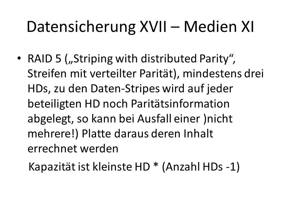 Datensicherung XVII – Medien XI